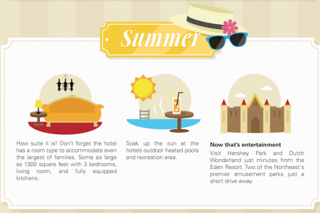 The Perfect Hotel For Every Season Infographic