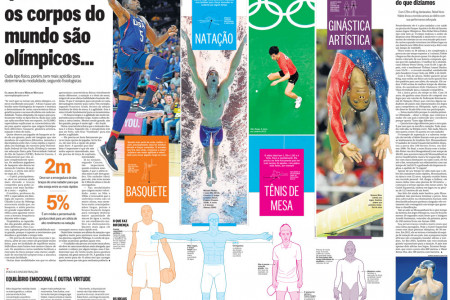 The perfect Olympic body Infographic