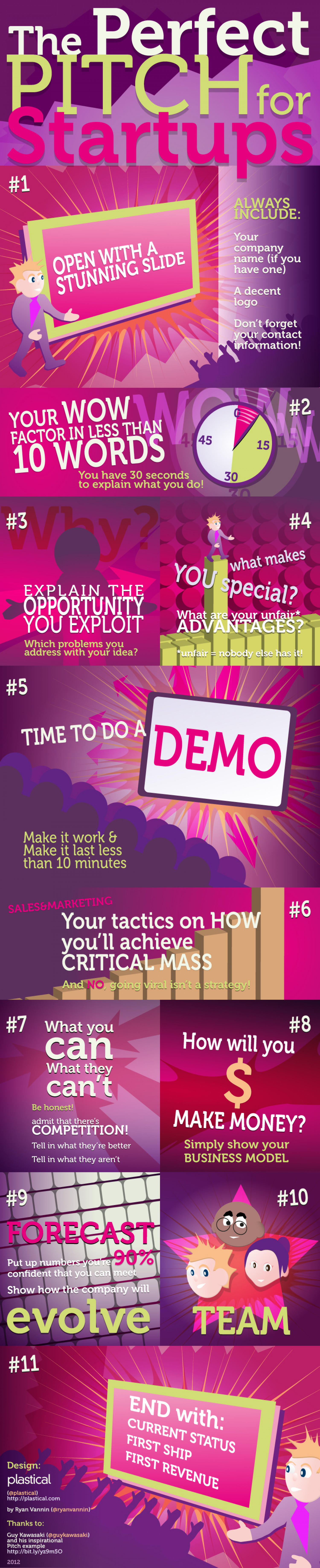 The Perfect Pitch for Startups Infographic