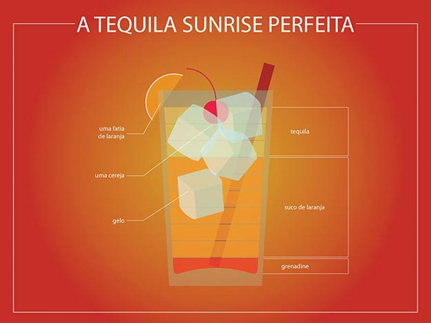 The Perfect Tequila Sunrise Infographic