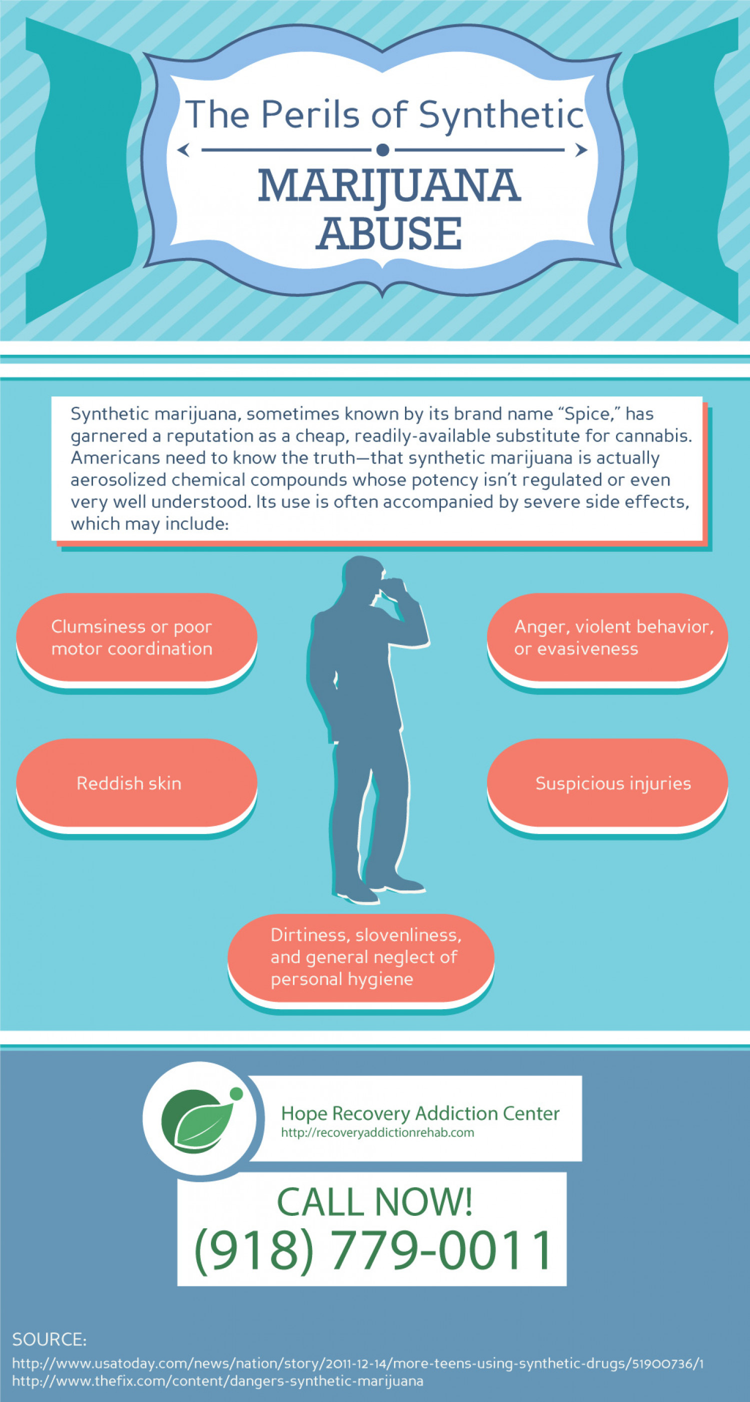 The Perils of Synthetic Marijuana Abuse | Hope Recovery Addiction Center Infographic