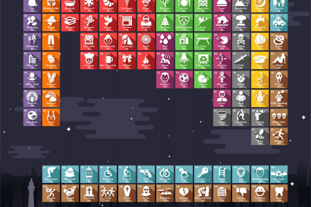 Periodic Table Of Elements Infographics Visual
