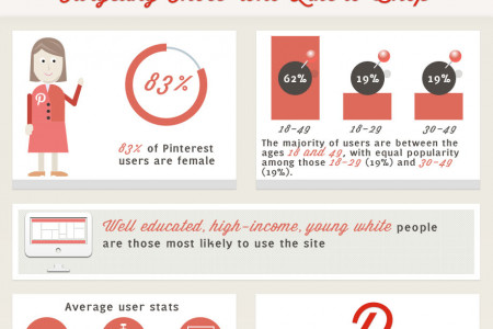 The Pinterest Effect Infographic