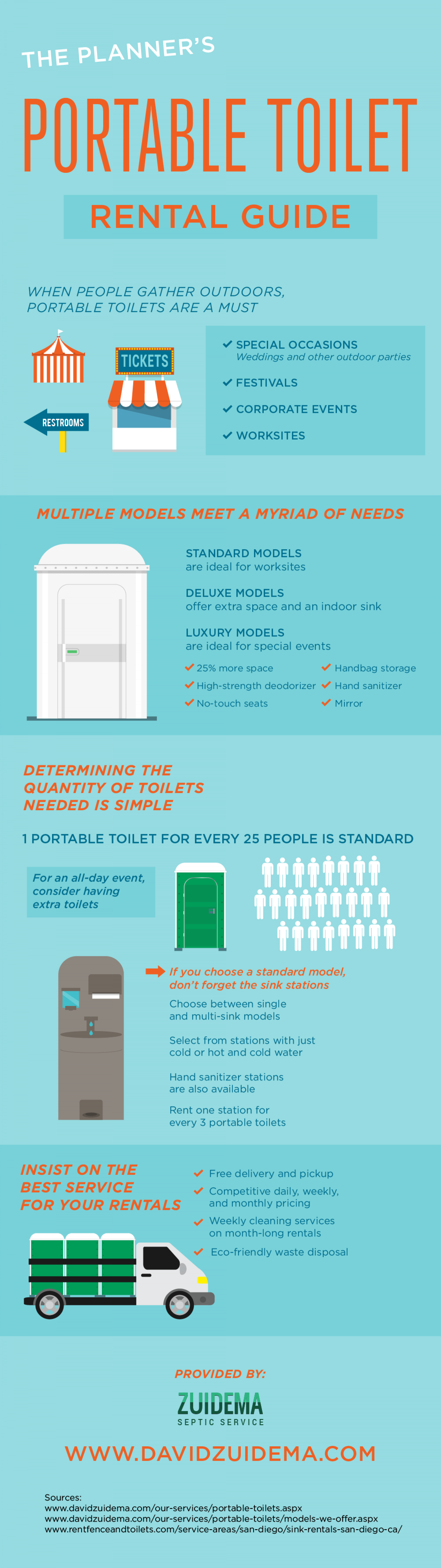 The Planner's Portable Toilet Rental Guide Infographic