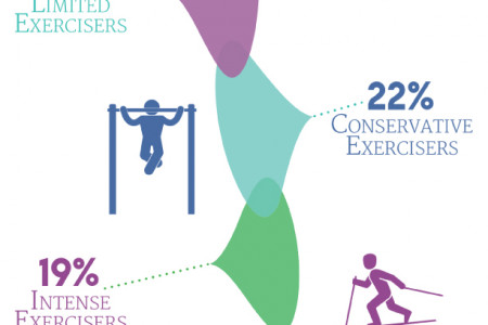 The Positive Link Between Exercise and Sleep Infographic