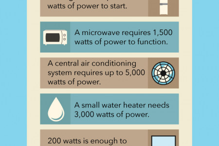 The Power of a Portable Generator Infographic