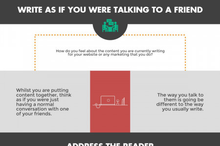 The Power Of Conversational Content Infographic