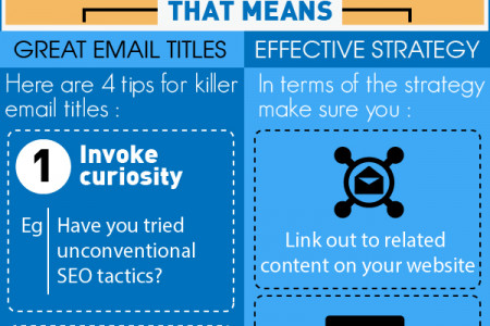The power of email marketing. Infographic