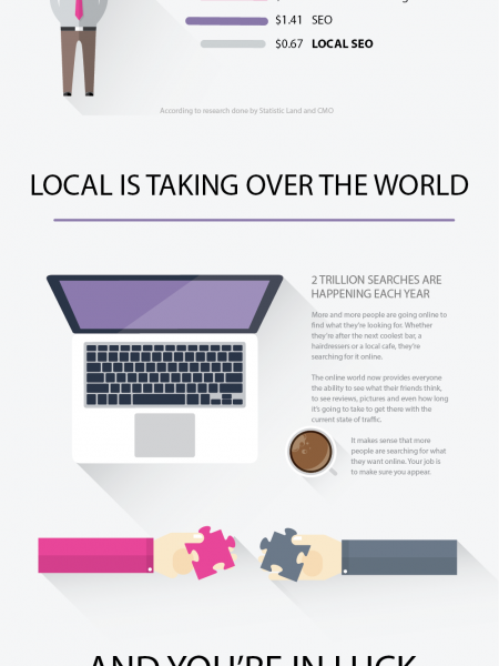 Power Local SEO Infographic