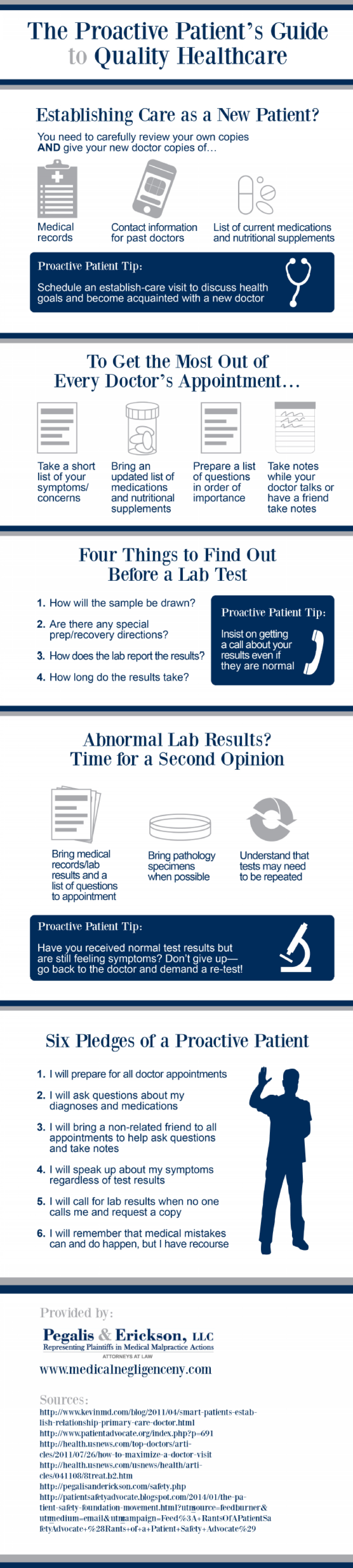 The Proactive Patient's Guide to Quality Healthcare Infographic
