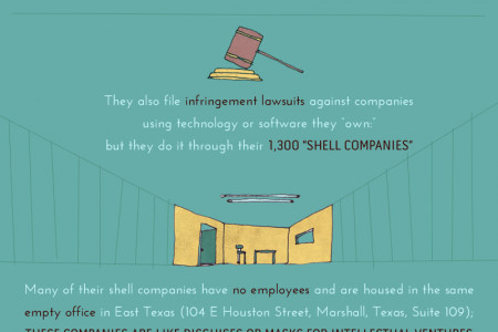 The Problem With Patents Infographic