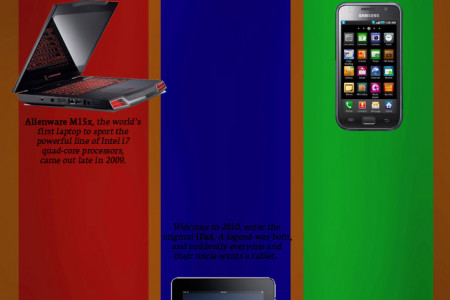 The Promiscuity of Laptops + Smartphones + Tablets Infographic