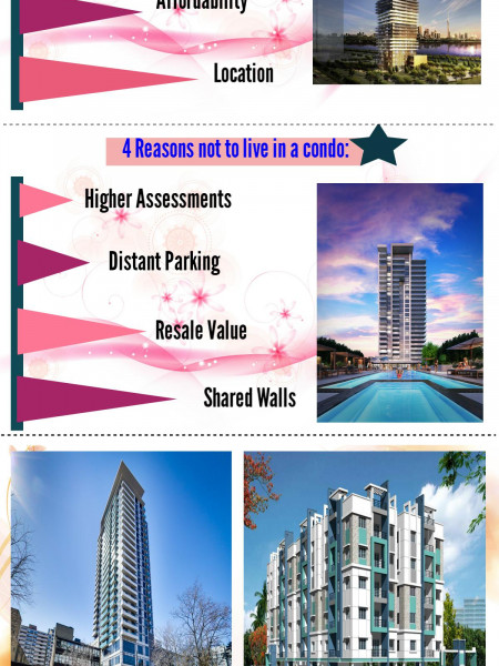 The Pros and Cons of Condo Living Infographic