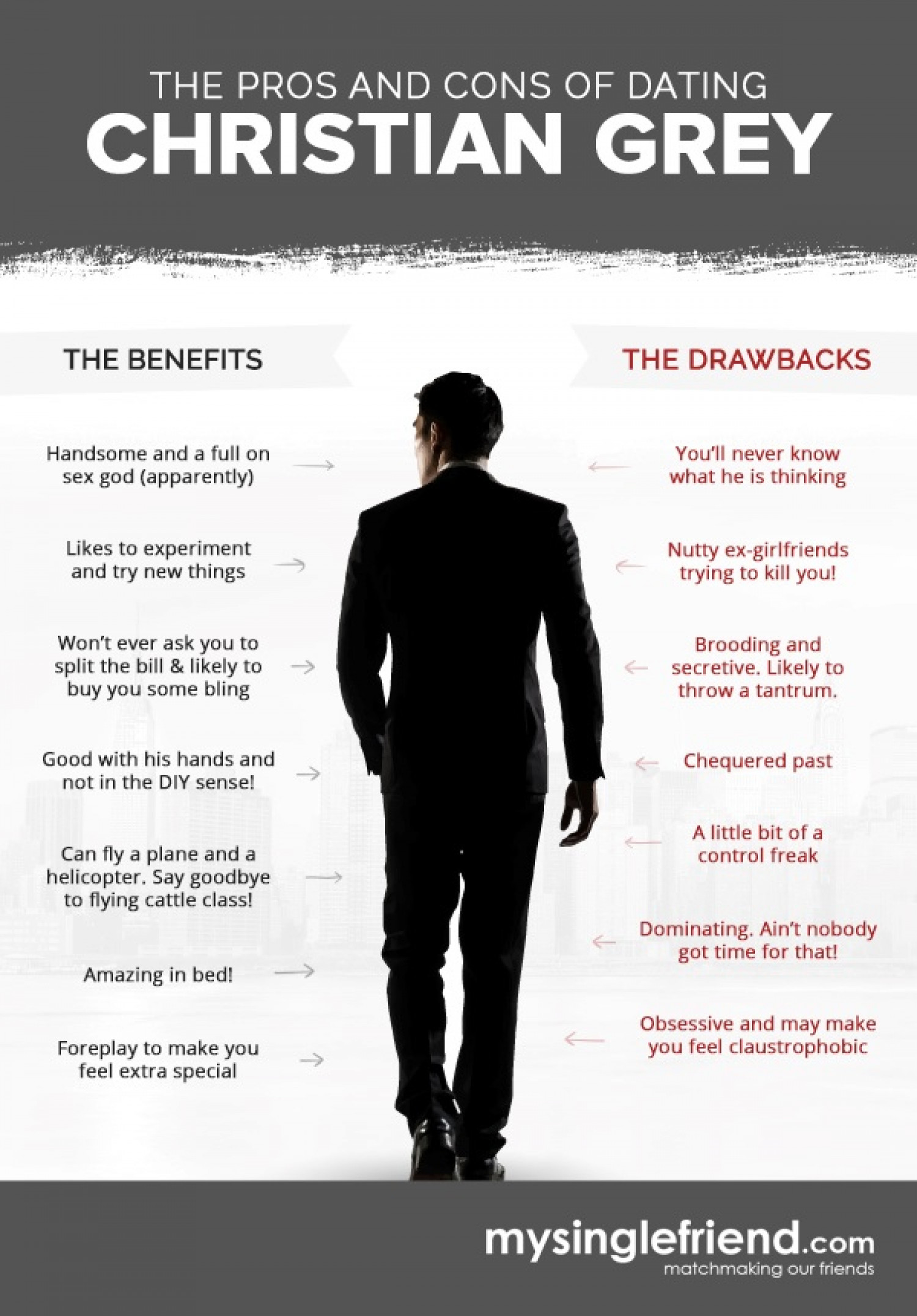 The Pros and Cons of Dating Christian Grey Infographic