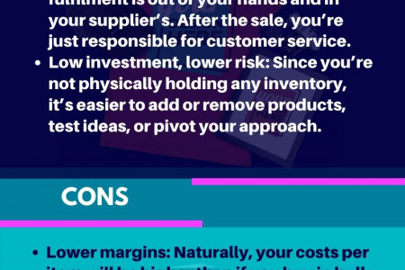 The pros and cons of print on demand Infographic