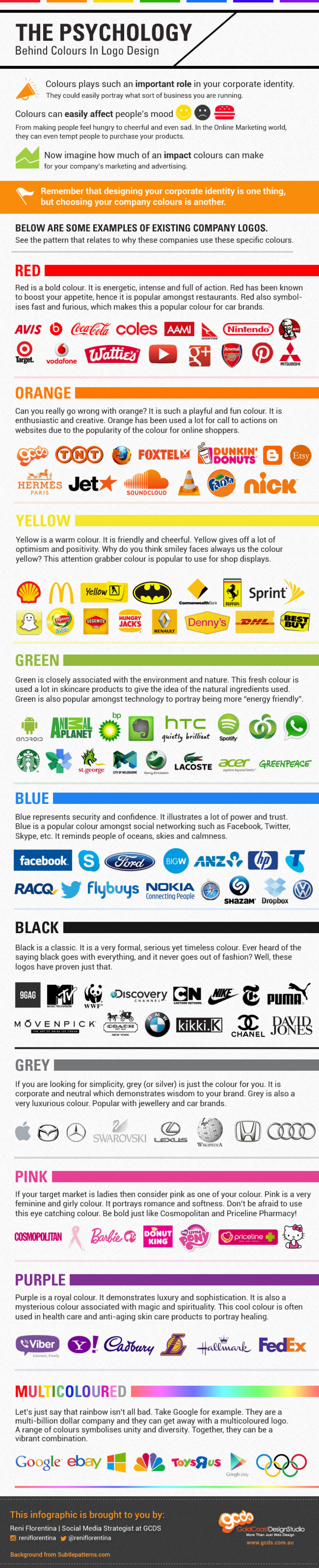 The Psychology Behind Colours In Logo Design Infographic