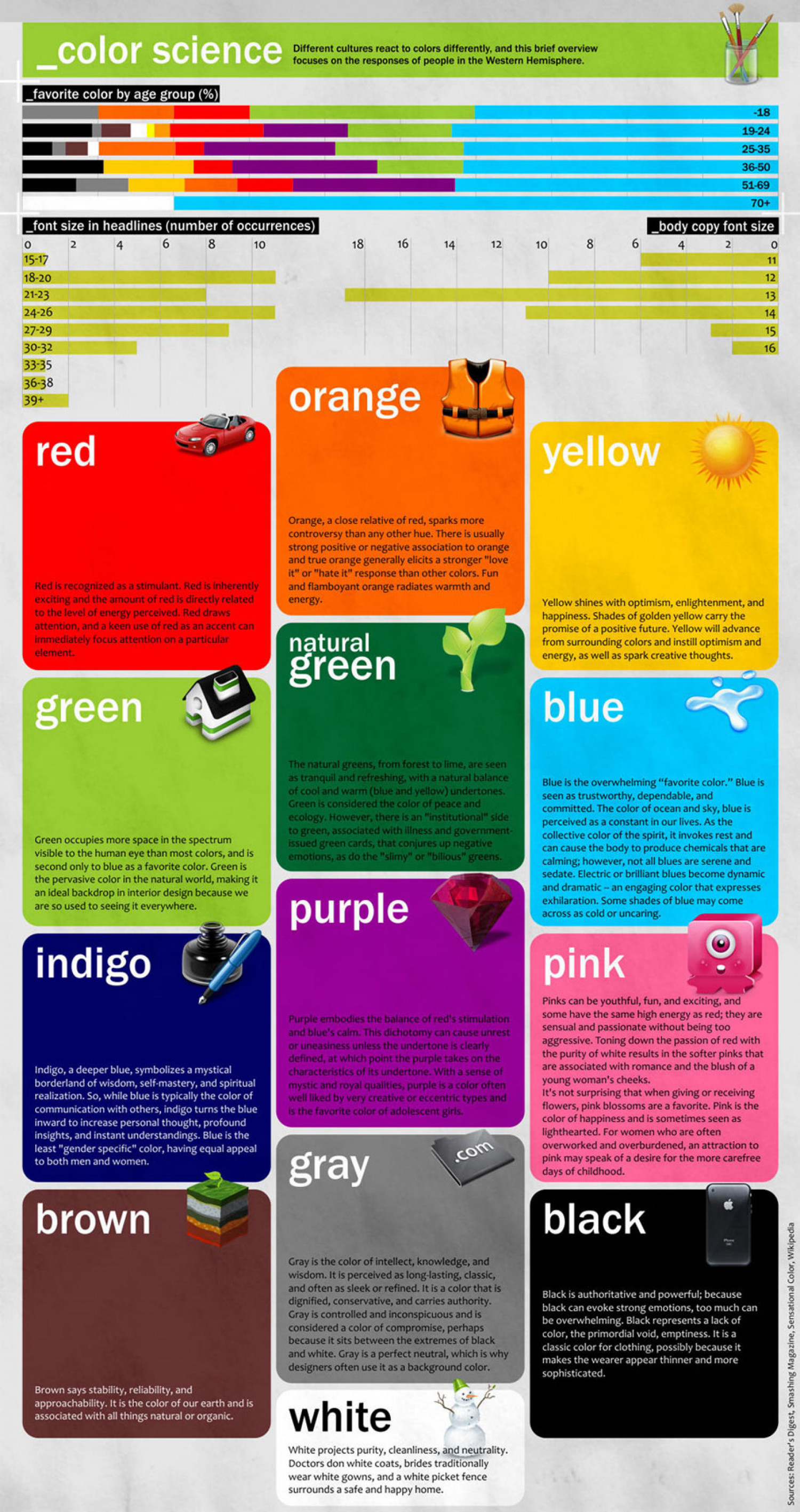 Attirant The Psychology Of Color Infographic