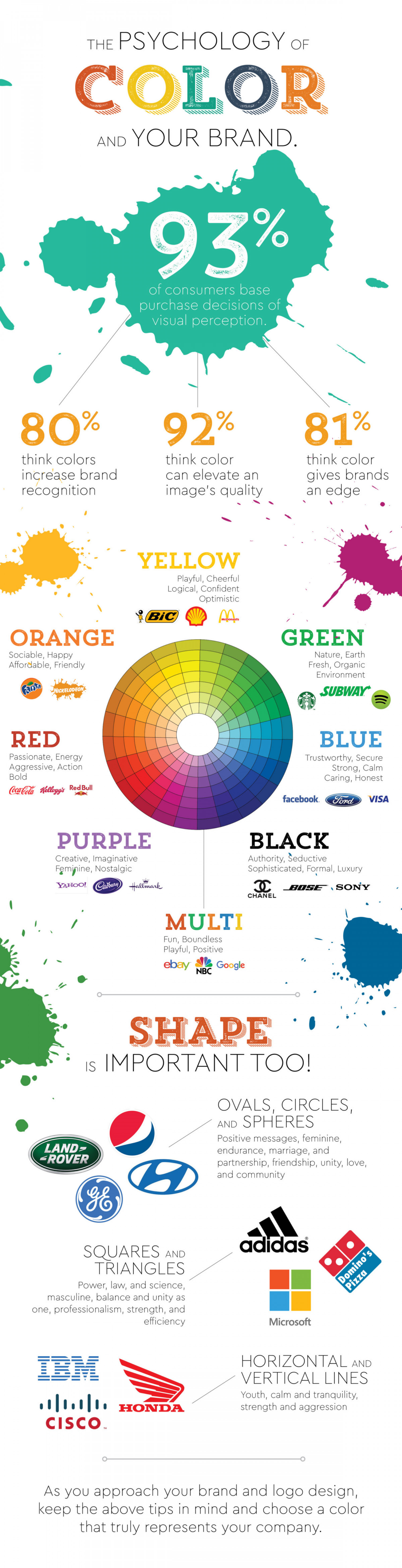 The Psychology of Colors in Logo and Brand Design Infographic