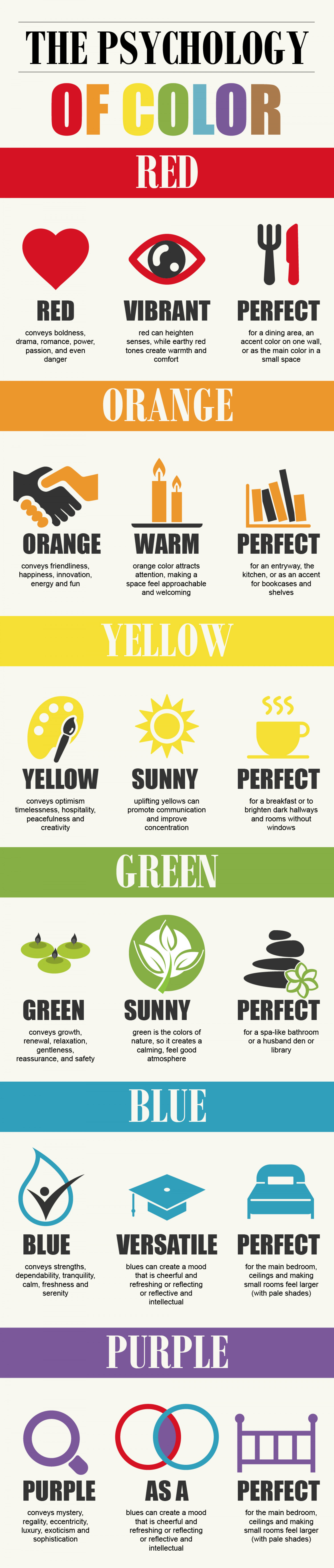 The Psychology Of Colors In Marketing And Branding   Visual.ly