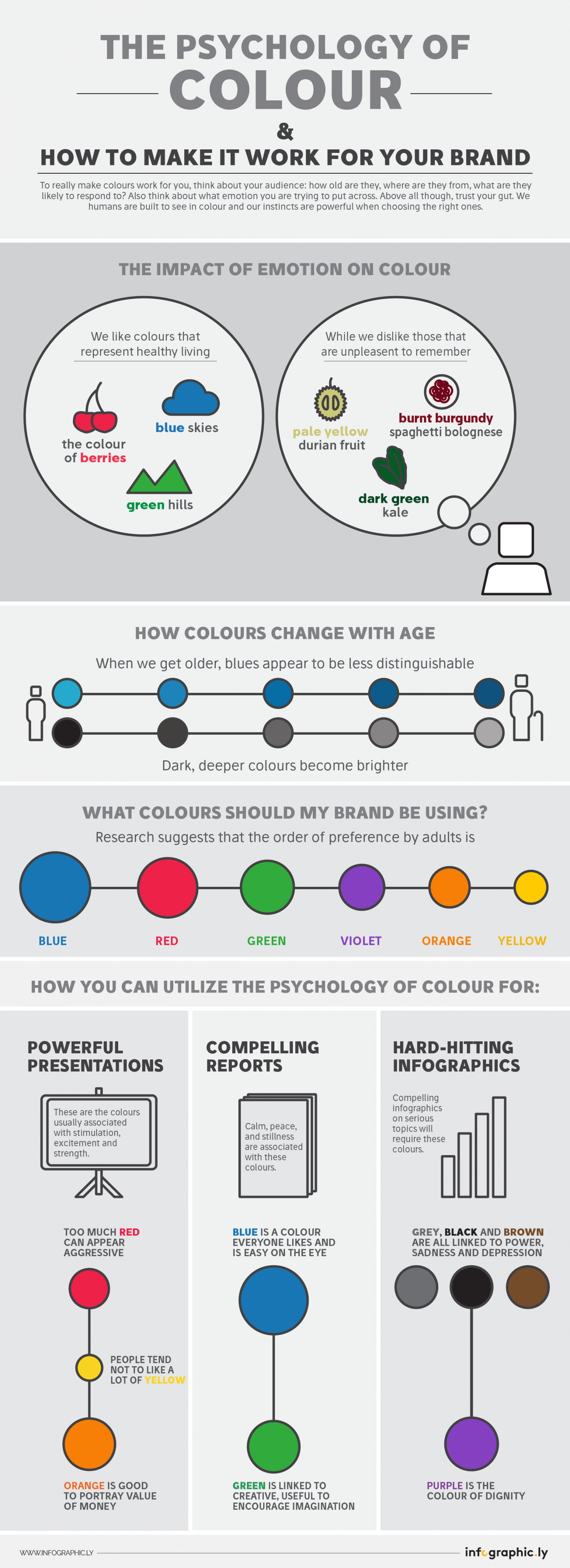 The Psychology of Colour Infographic