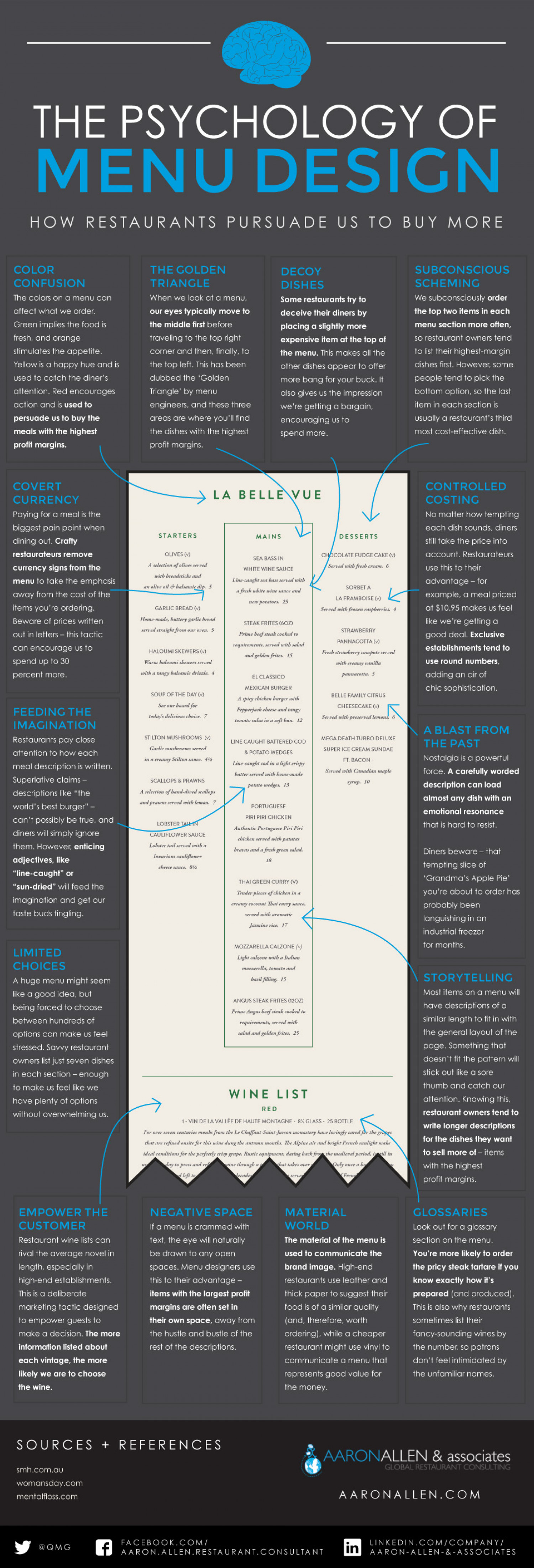 The Psychology of Menu Design Infographic