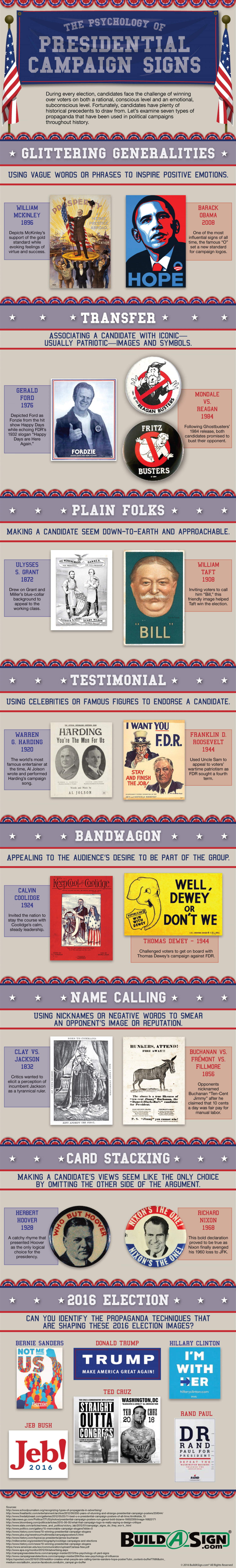 The Psychology of Presidential Campaign Signs Infographic