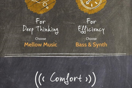 The Psychology of Sound Infographic