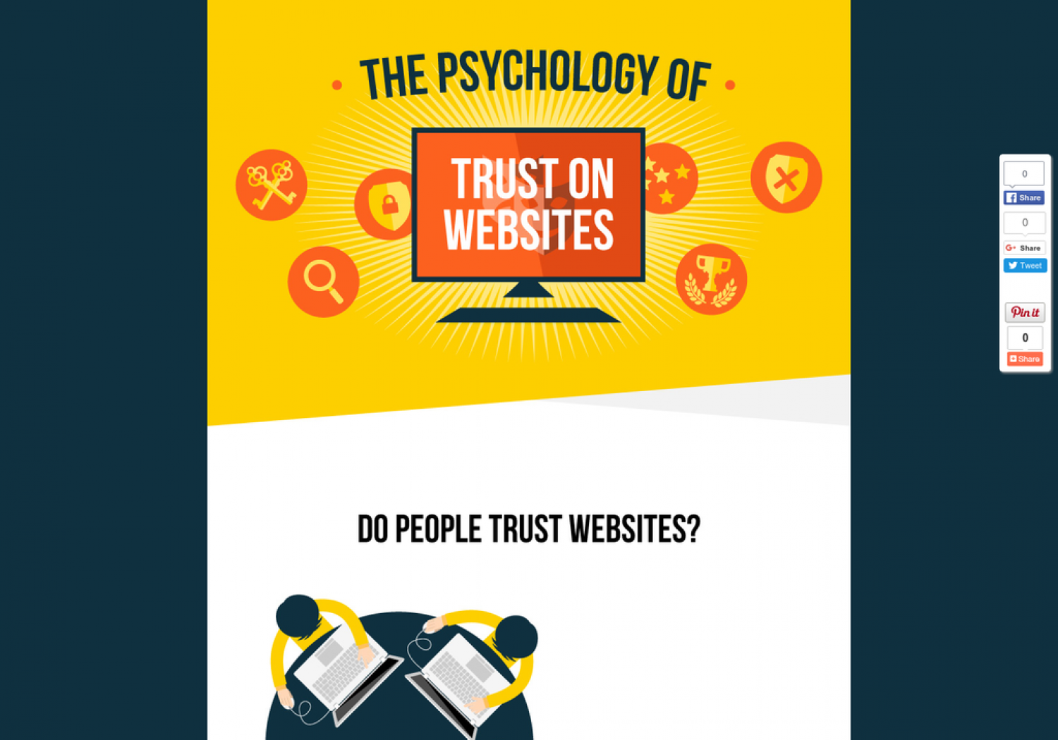 The Psychology of Trust on Websites Infographic