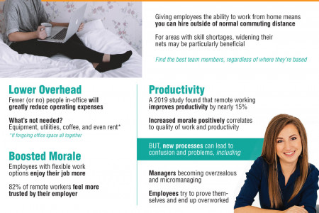 The Psychology of Trusting Remote Workers Infographic