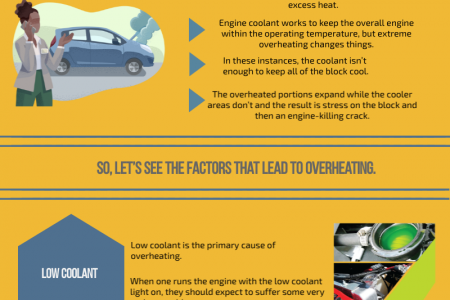 The real causes for a cracked engine blocks in car Infographic