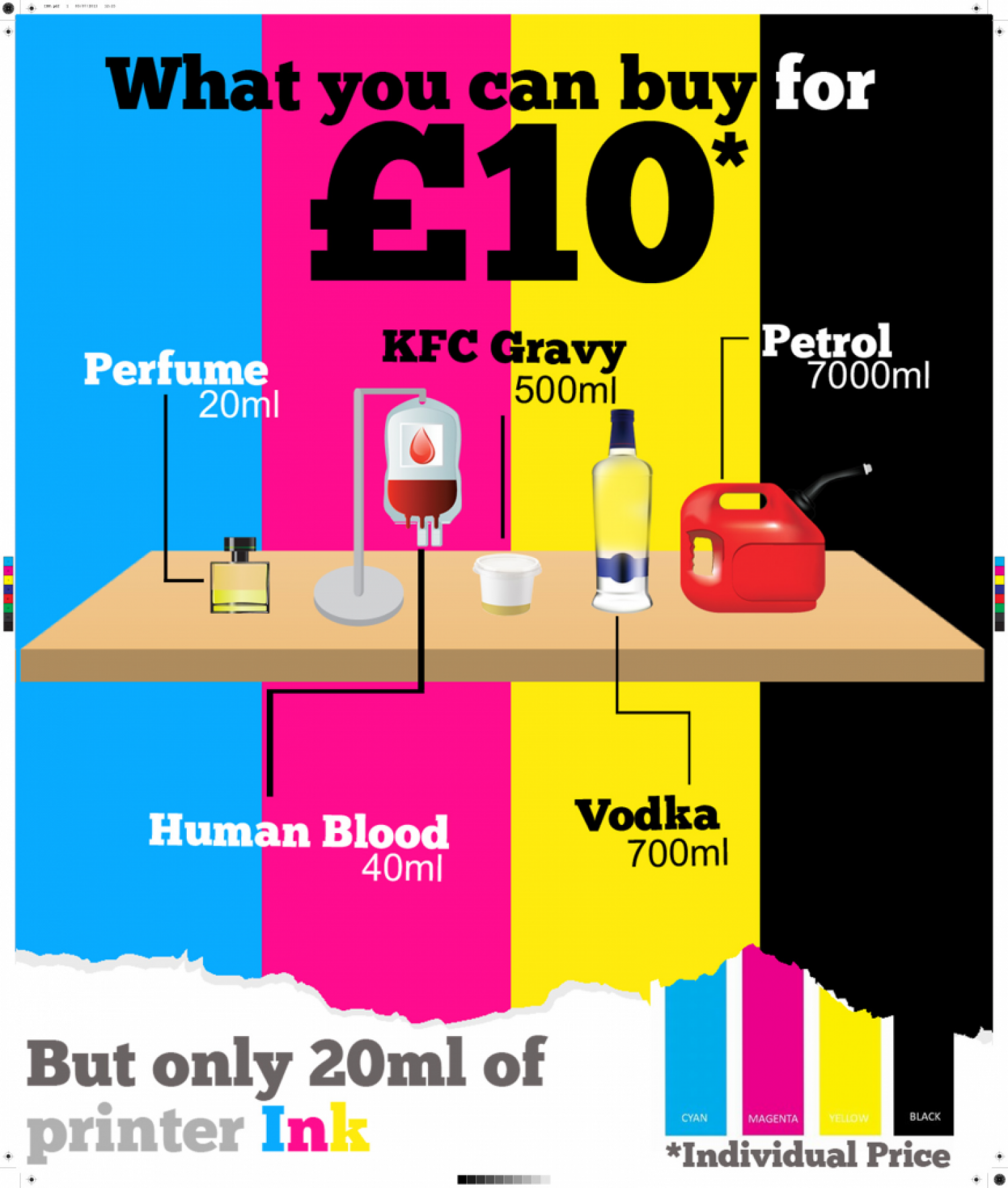 The Real Cost of Printer Ink Infographic