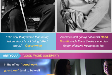 The Real Dirt on Gossip Infographic