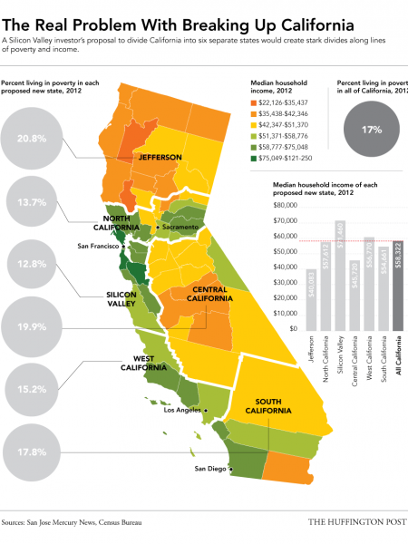 The Real Problem With Breaking Up California Infographic