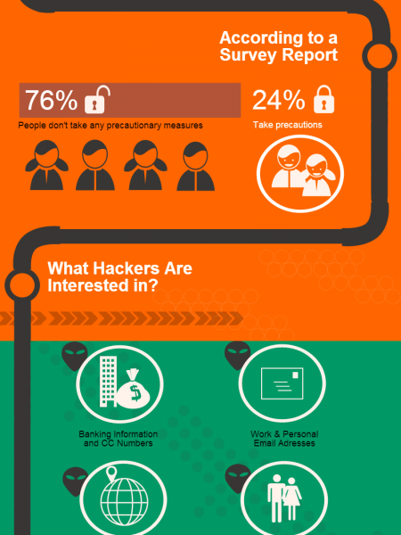 The reality about public Wi-Fi and security of Smartphone Infographic