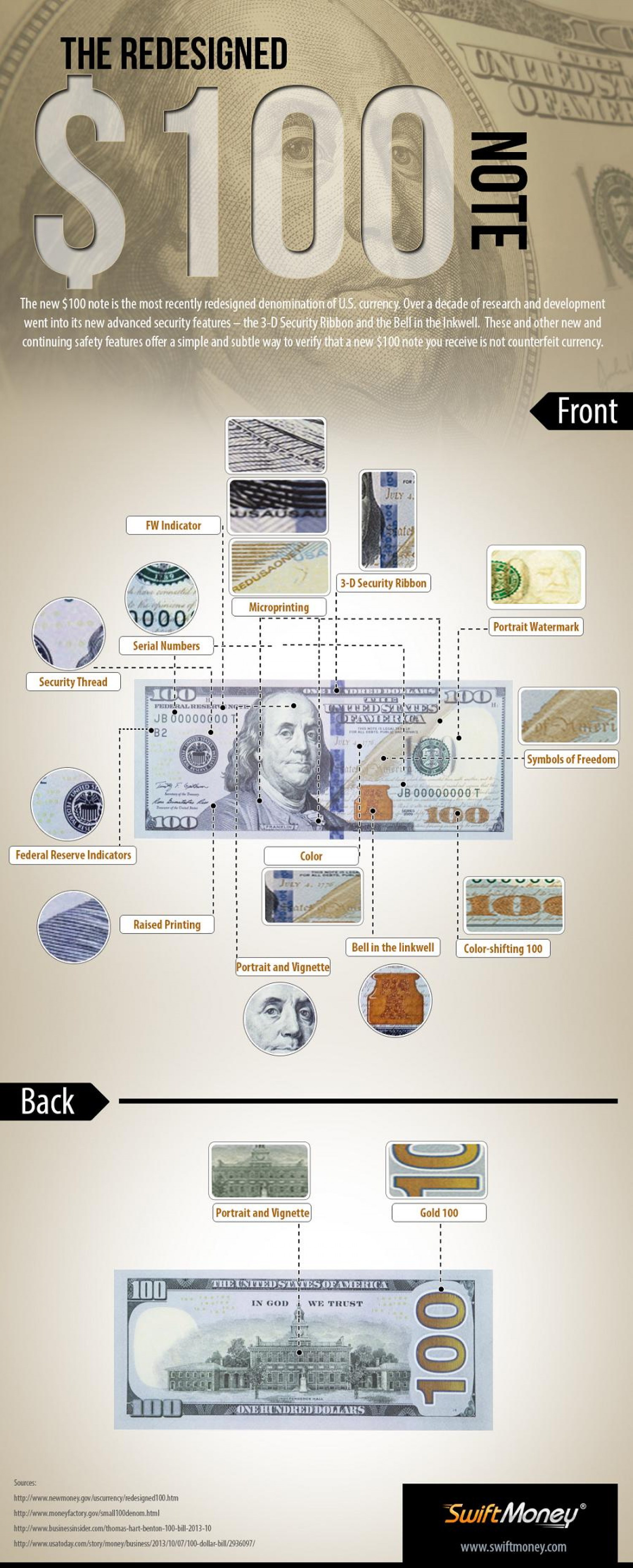 The redesigned $ 100 note  Infographic