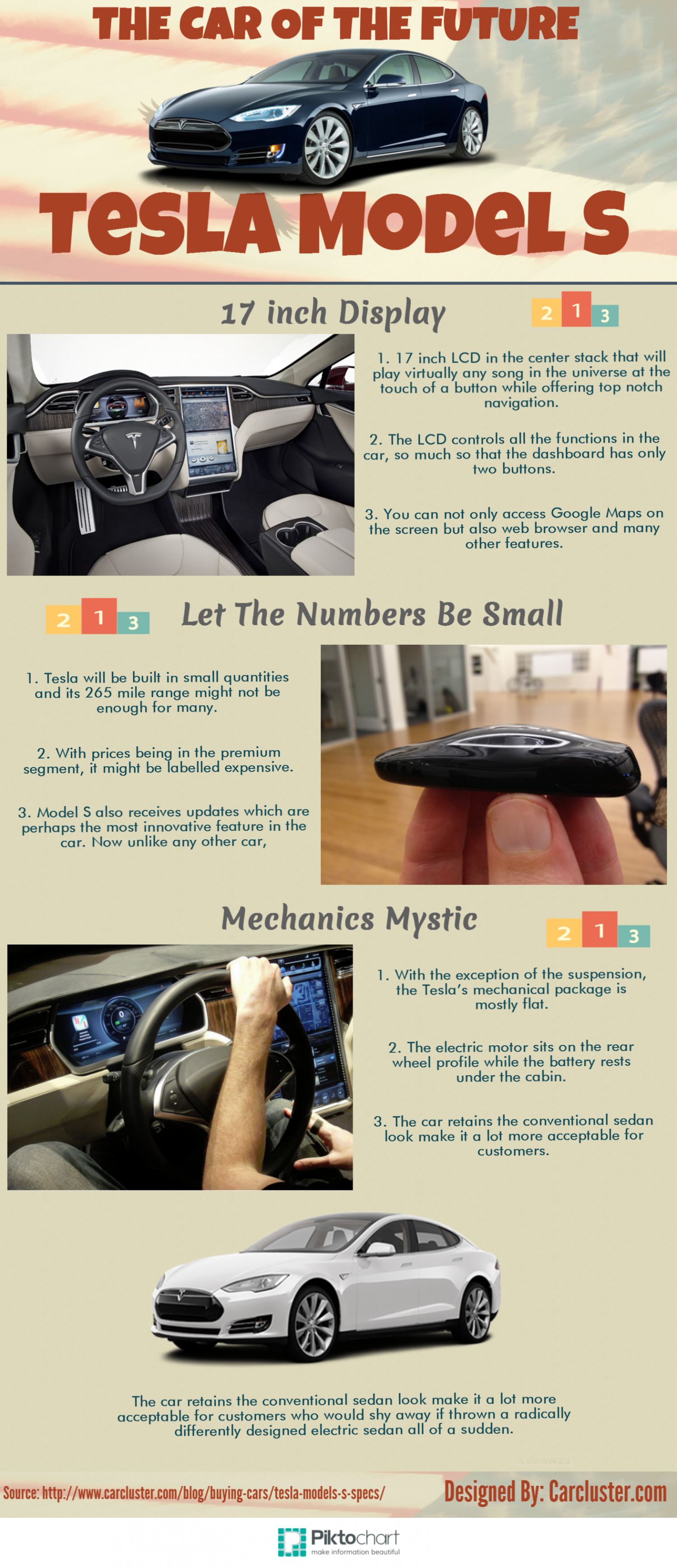 The Revolution Called Tesla Model S Infographic
