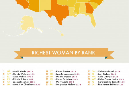 The Richest Woman In Every State Infographic