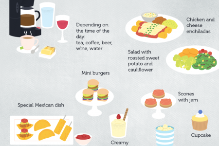 The Right Food for The Right Occasion Infographic