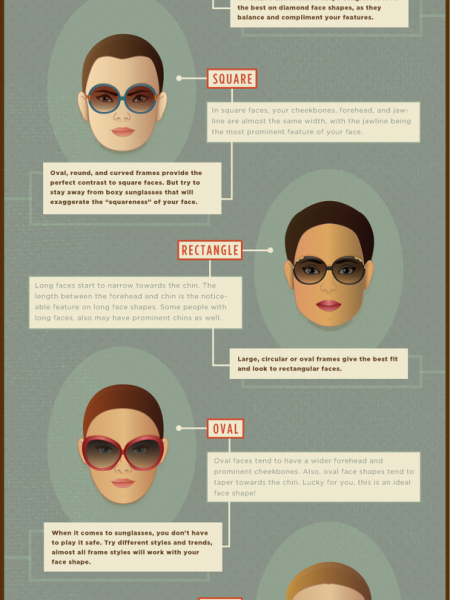 41d354862d6a The Right Frames for Your Face Shape Infographic