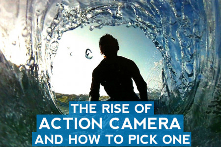 The Rise of Action Cameras Infographic