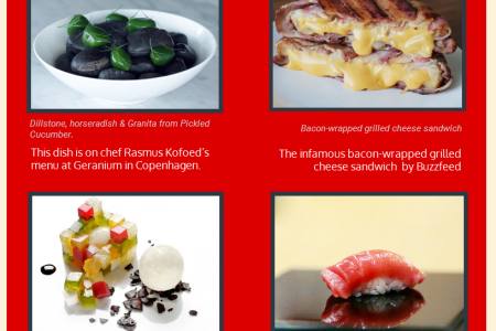 The Rise Of Food Tourism Infographic Infographic