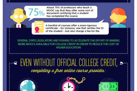 The Rise Of Online Education Infographic