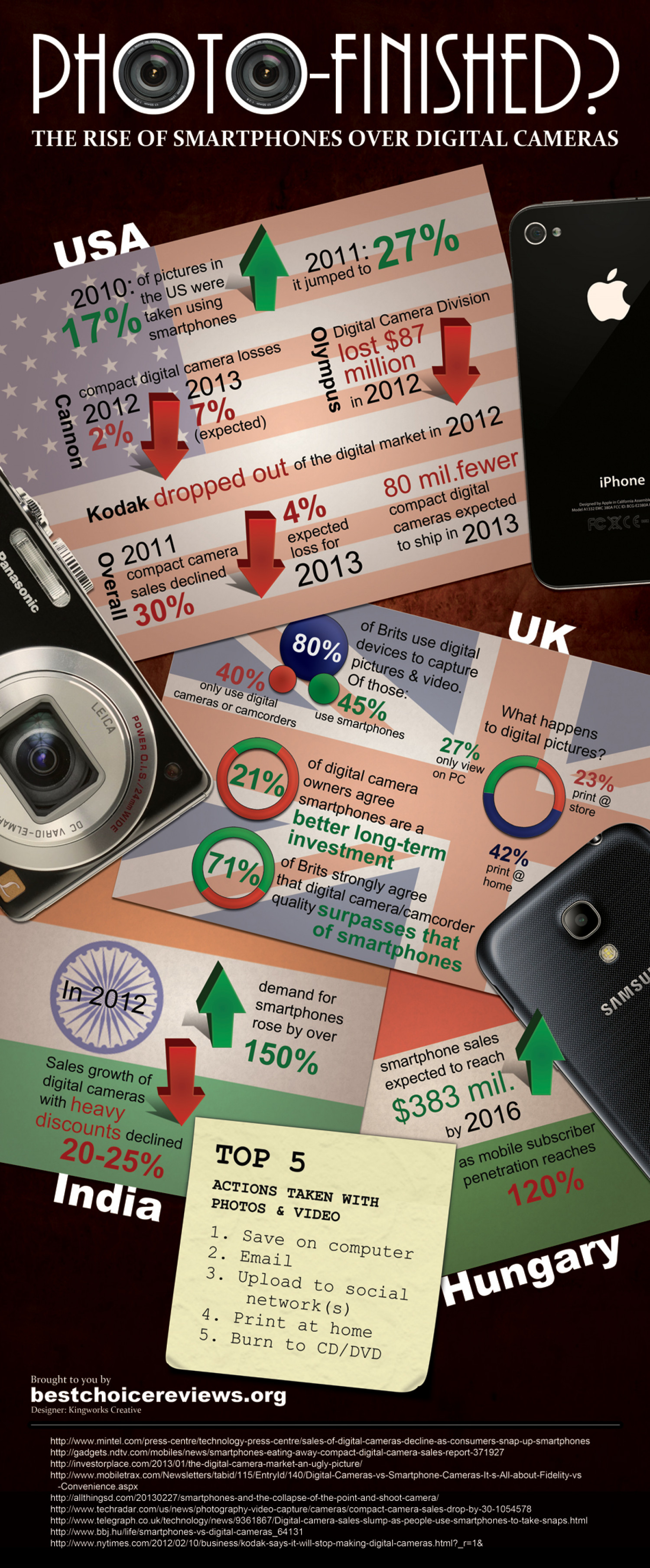 The Rise of Smartphones Over Digital Cameras Infographic