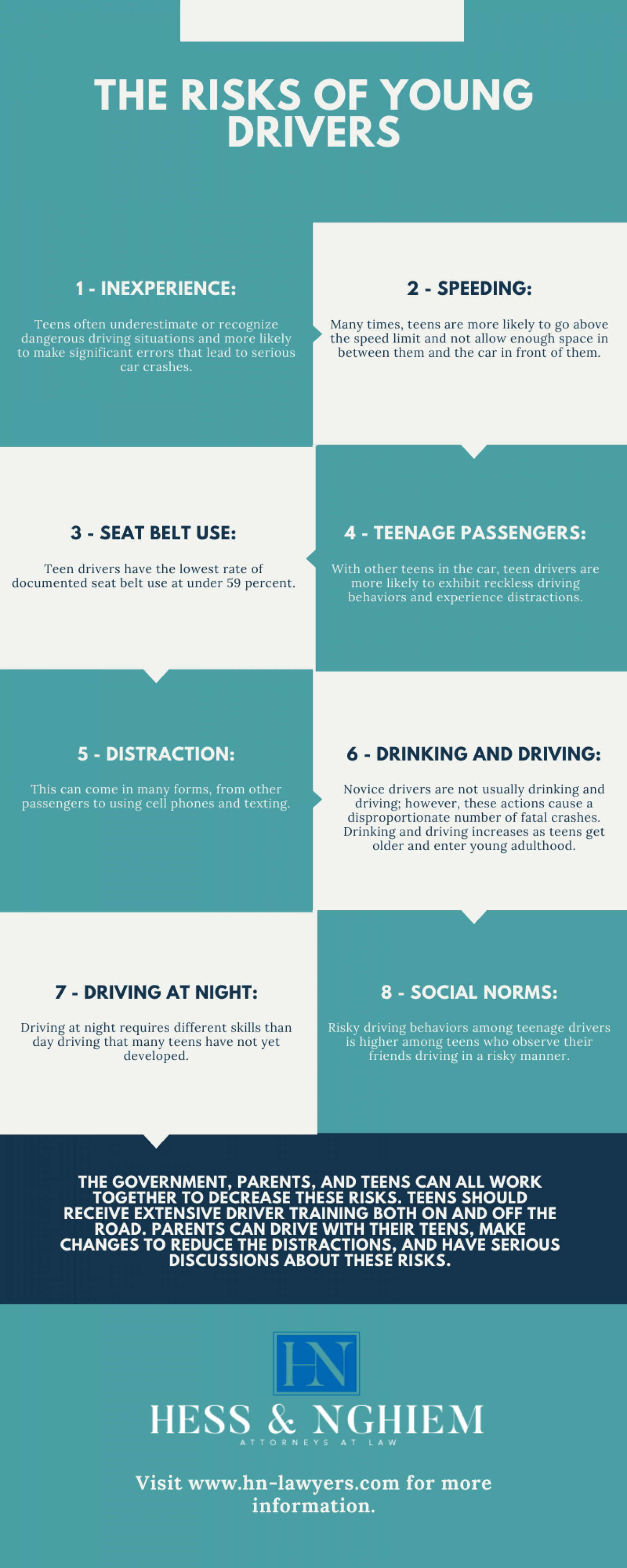 The Risks Of Young Drivers Infographic