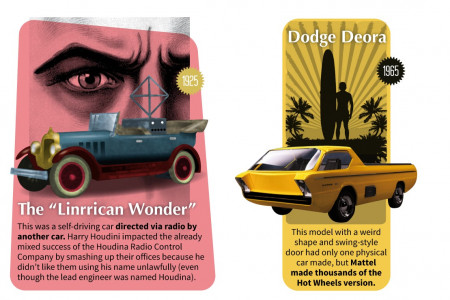 The Road Ahead: Yesterday's Concept Cars Infographic