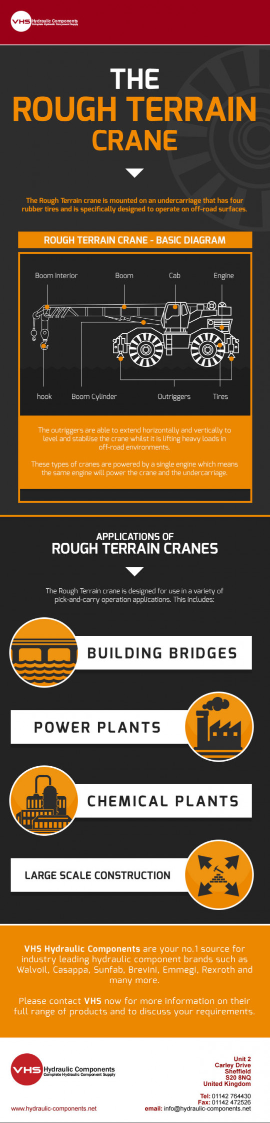 The Rough Terrain Crane