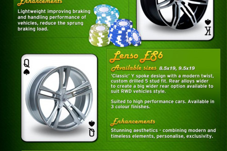 The Royal Flush of Alloy Wheels Infographic