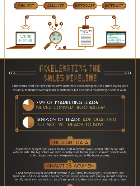 The Salesperson as Customer Hero Infographic