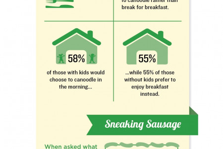 The Saucy Side of Breakfast Infographic