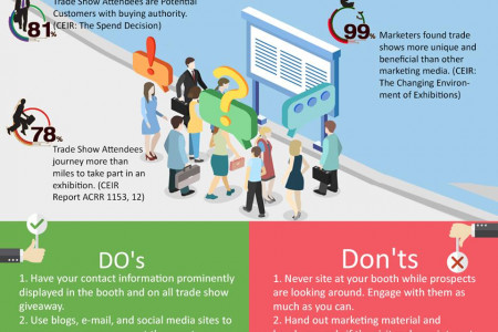 The Science of Effective Trade Show Exhibits  Infographic